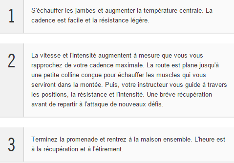 RPM COURS